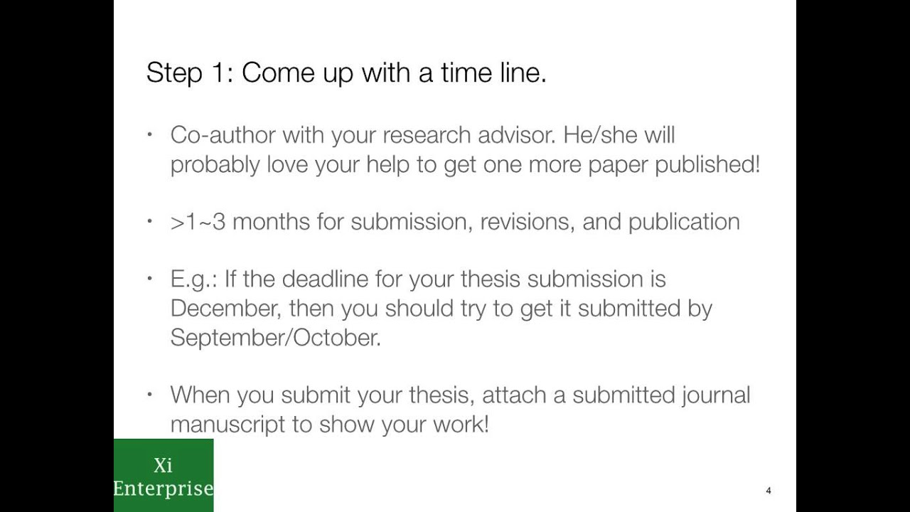 Publishing Your Thesis Or Dissertation