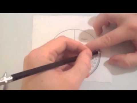 Drawing Pie Charts - Corbettmaths