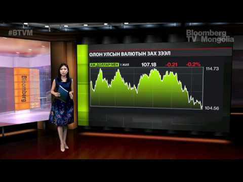 Юанийн ханш ам.долларын эсрэг 0.2 хувиар буурав