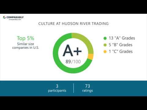 Hudson River Trading Culture - October 2017