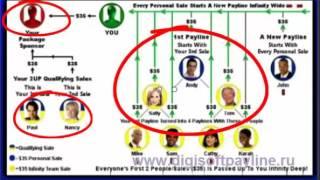 Американские сайты где можно заработать денег \\  #2 видеообзор