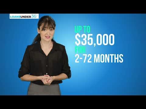 loansunder36-personal-loans-review
