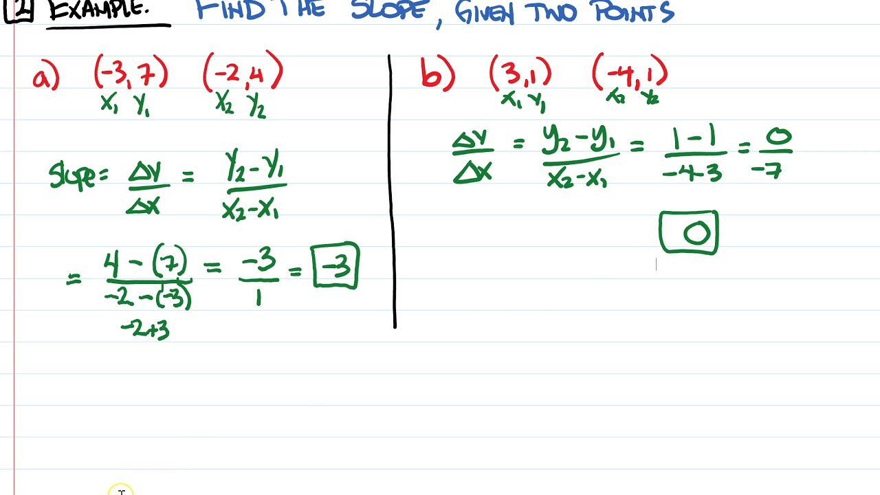 Alg ii 2 3 linear functions slope intercept form youtube alg ii 2 3 linear functions slope intercept form falaconquin