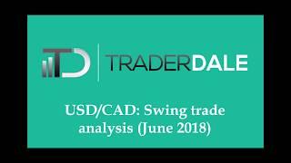 USD/CAD: Swing trade analysis (June 2018)