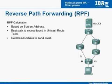 Multicast. Механизмы выбора точки RP в PIM