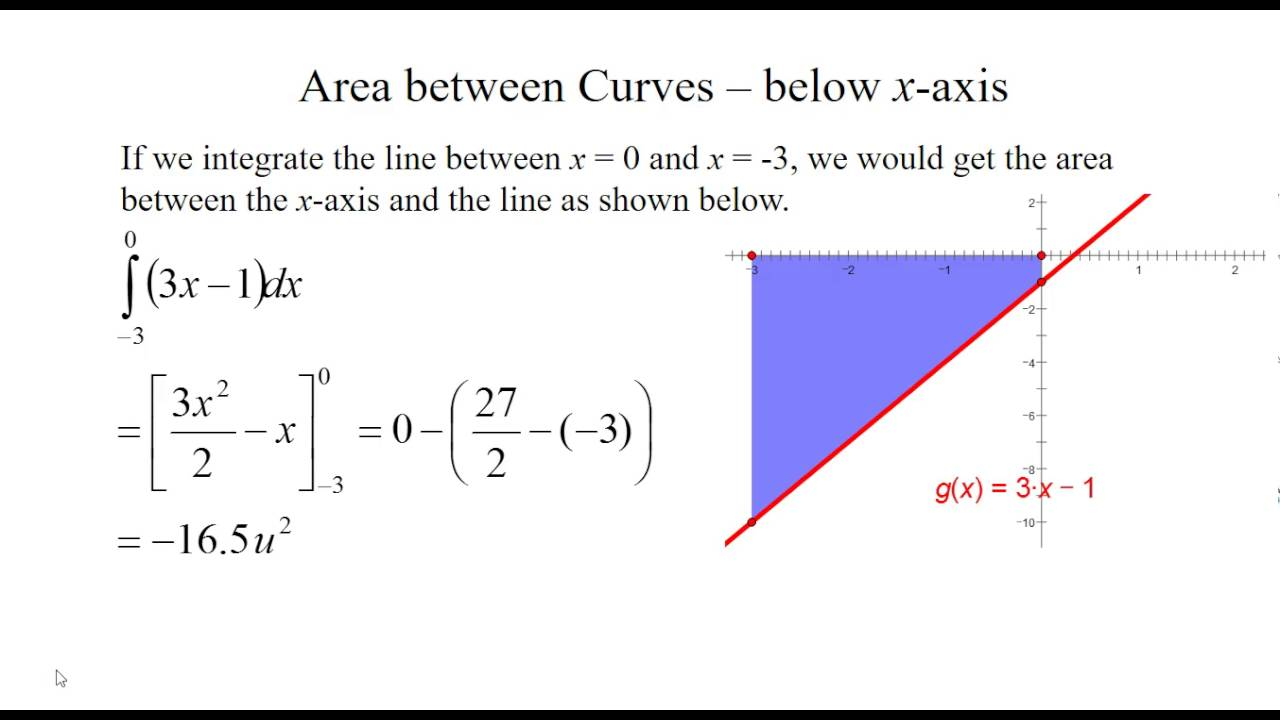Area Between Two Curves That Are Below Xaxis