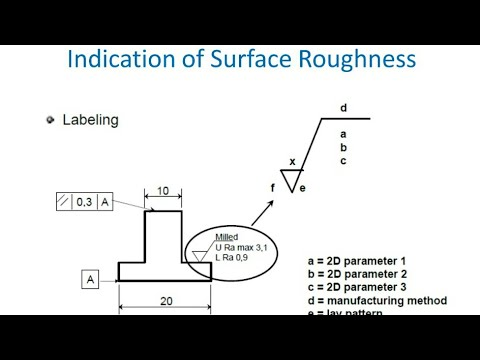 Limits Fits Tolerances 4 Surface Roughness Youtube