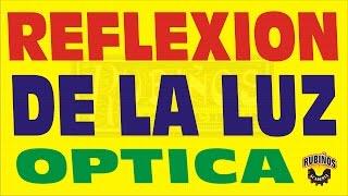 REFLEXION DE LA LUZ EJERCICIOS RESUELTOS DE PREPARATORIA PREUNIVERSITARIOS