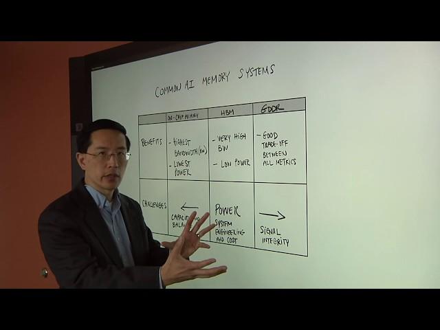 Choosing Memory : HBM2, GDDR6, FeRAM, SRAM, MRAM