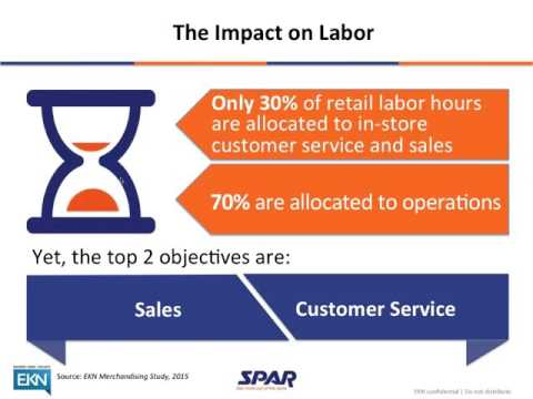 SPAR Webinar: The Changing Retail Labor Model for In-Store Success