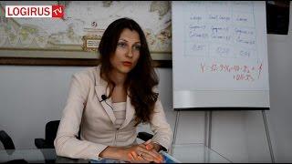 видео ВЭД аутсорсинг: стоимость услуги