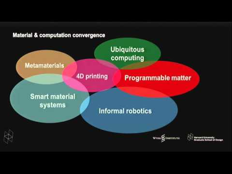 "Design Symposium: ""Informal Robotics"""