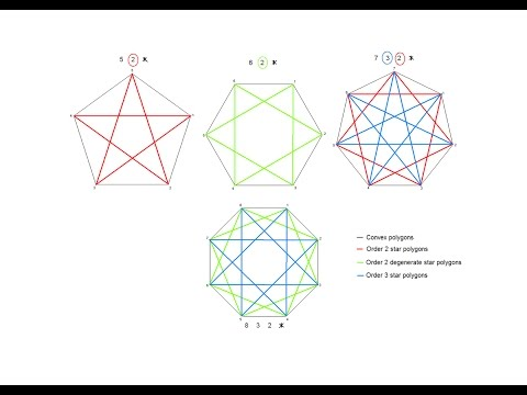 How to draw star polygons