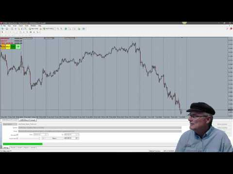 A Must-have Tool  For Testing Your Forex Trading Idea