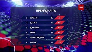 Чемпіонат України підсумки 29 туру та анонс наступних матчів