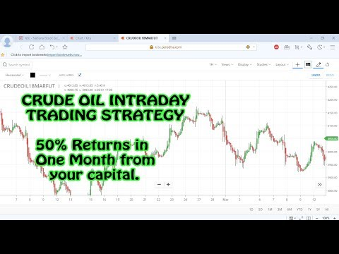 Crude Oil Intraday Trading Stratergy | 50% Returns in one month
