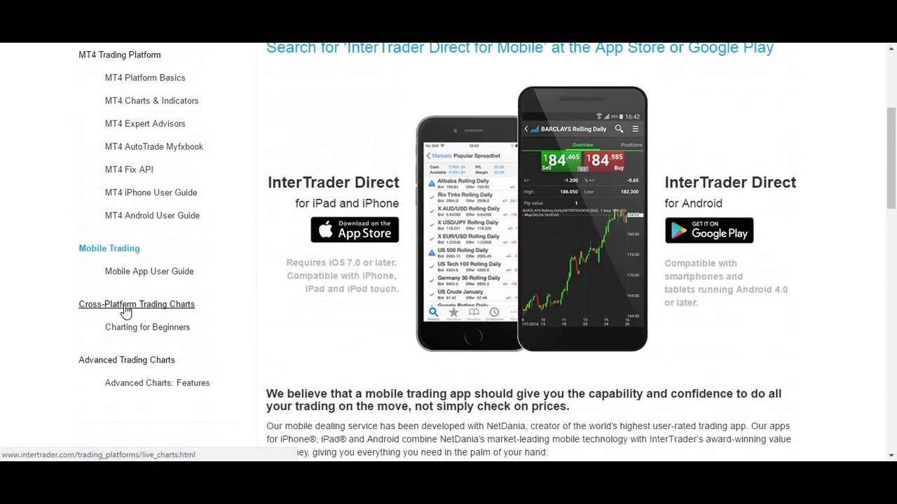 Free stocks trading platform