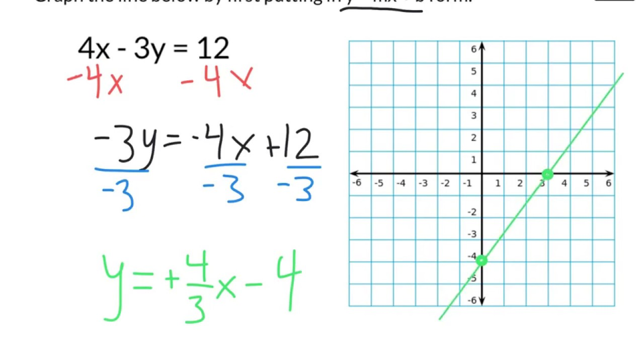 solving literal equations and writing equations  youtube