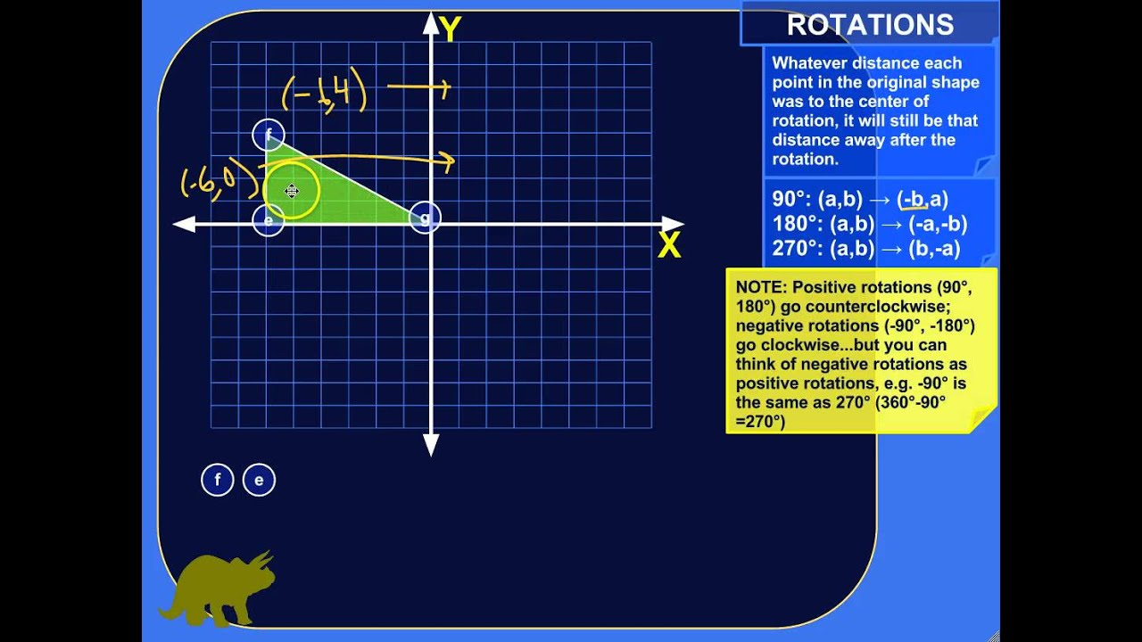 How To Rotate Objects On The Coordinate Plane