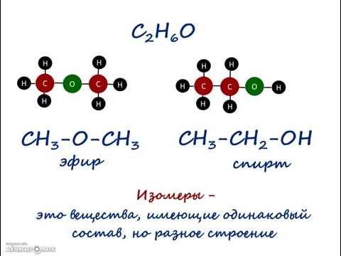 Органическая химия  Начало