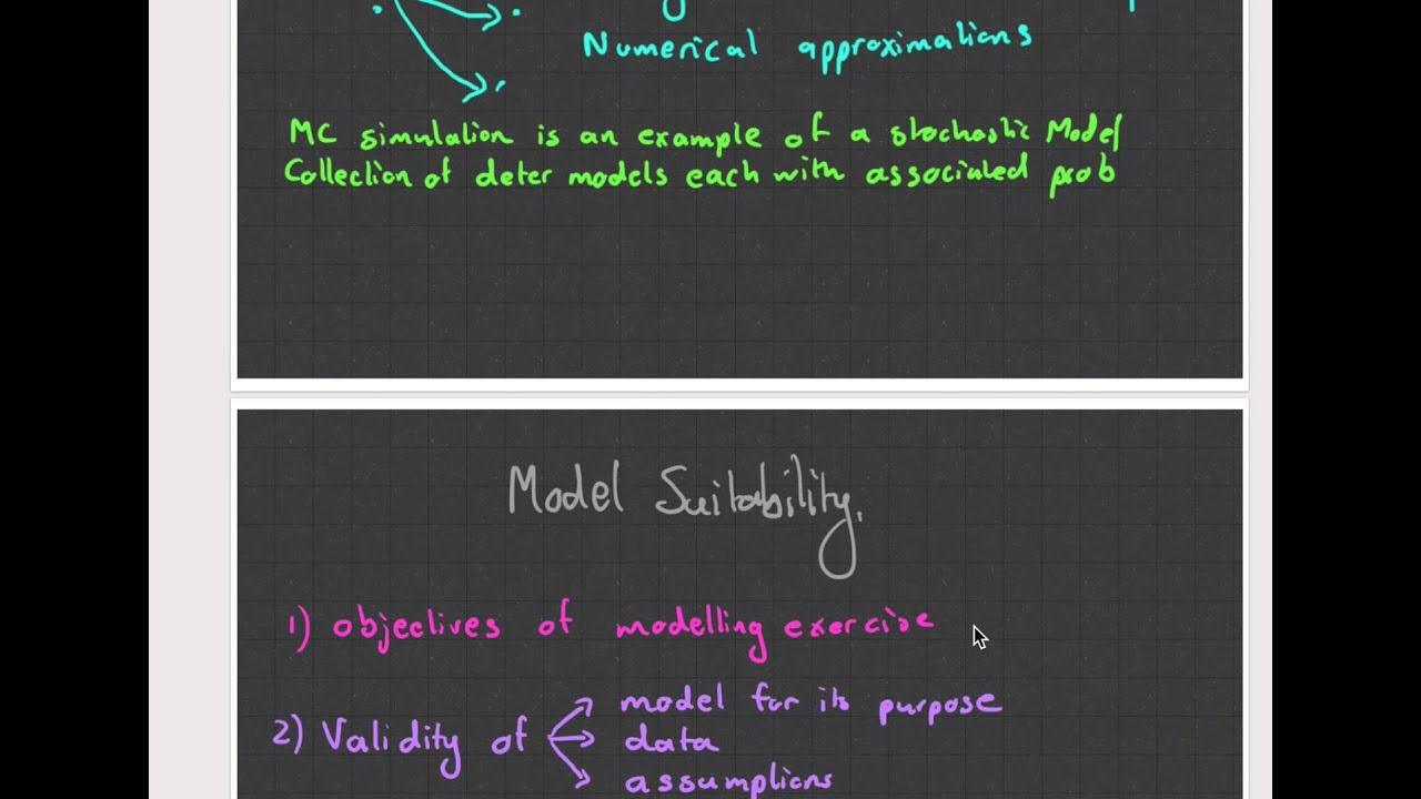CT4 Chapter 1 Principles of Modelling  (Actuarial Science)