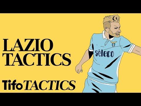 Tactics Explained | Lazio: Champions League Bound?