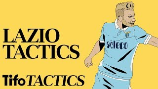 Tactics Explained | SS Lazio: Champions League Bound?