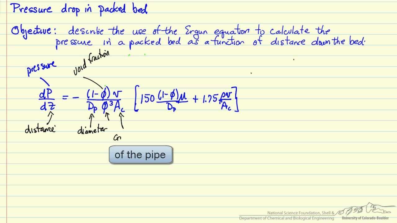 how to use the ergun equation