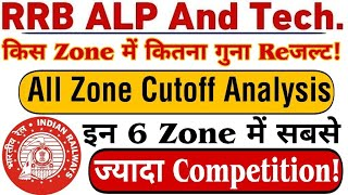 RRB ALP 2018 CBT 2 Exam Revised Result CutOff Depth Analysis!