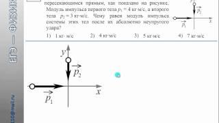 ЕГЭ физика A4. Механика. Закон сохранения импульса.