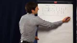 """Урок № 2 Базовая схема (""""Инфобизнес по модели Евгения Попова"""") бесплатный видео курс"""