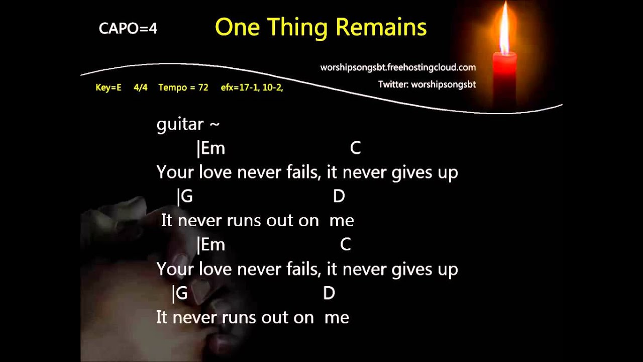 Jesus Culture One Thing Remains Karaoke Backing Track Cover