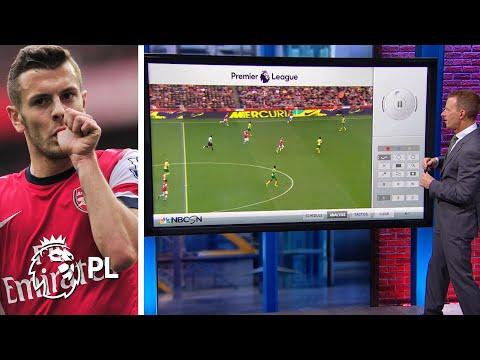 Premier League Tactics Session: Arsenal's team goal v. Norwich (2013)   NBC Sports