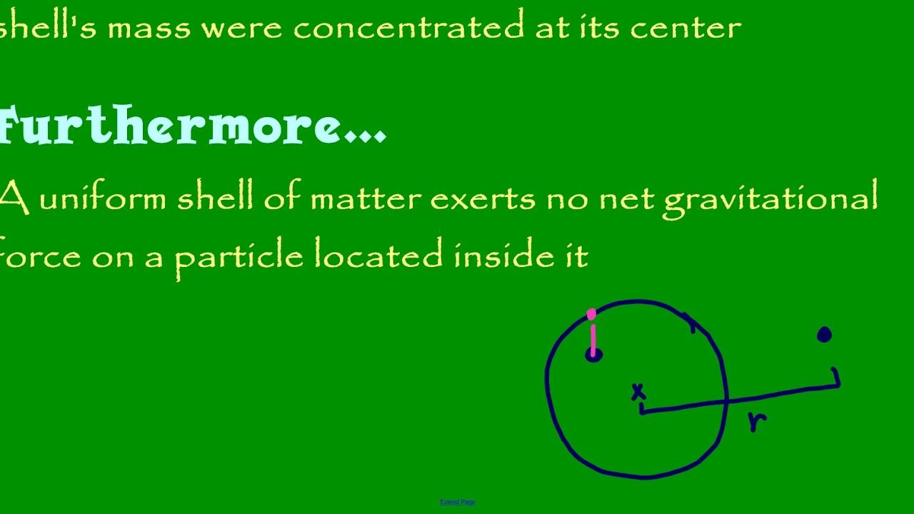 Newton's Shell Theorem for Gravitation - YouTube