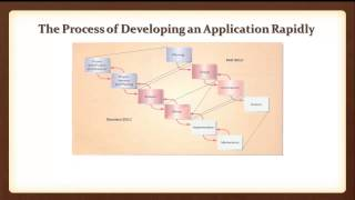 CHAPTER 19 - Introduction To Rapid Application Development (RAD)