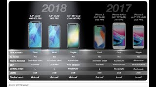 World's top insider just detailed Apple's entire product roadmap for the rest of 2018