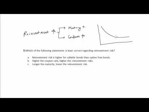 CFA Tutorial: Fixed Income (Reinvestment Risk for Callable Bonds & Option Free Bonds)