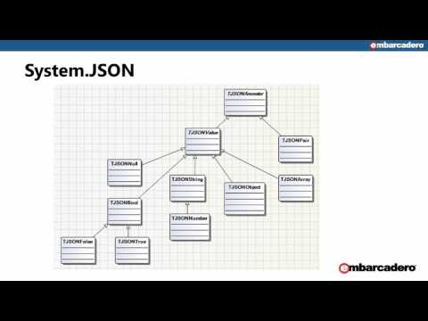 Learn How to Use the New JSON Features in RAD Studio 10 Seattle