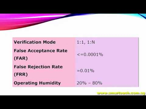 Biometric Fingerprint Access Control Singapore : F18 Specifications and Demo
