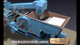 Construction waste disposal equipment,Concrete recycling equipment,Construction waste crushing plant