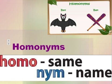 Homonyms - Words having the same Spelling or Pronunciation but Different meanings and origins