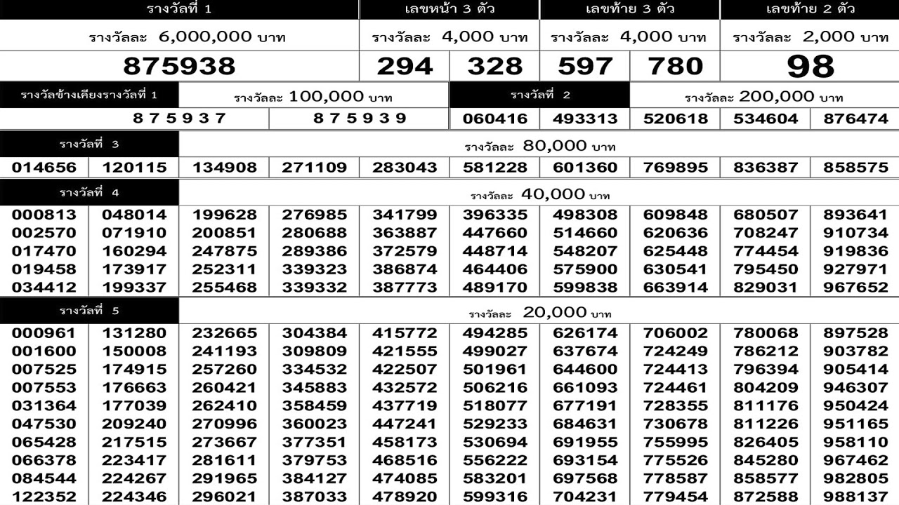 ใบตรวจหวย 1/3/63 เรียงเบอร์งวดล่าสุด 1 มีนาคม 2563