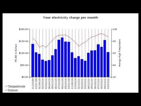 Electric Bill Brooklyn Ny