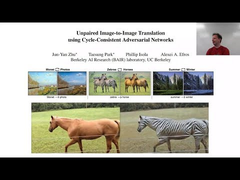 Lesson 12: Deep Learning Part 2 2018 - Generative Adversarial Networks (GANs)
