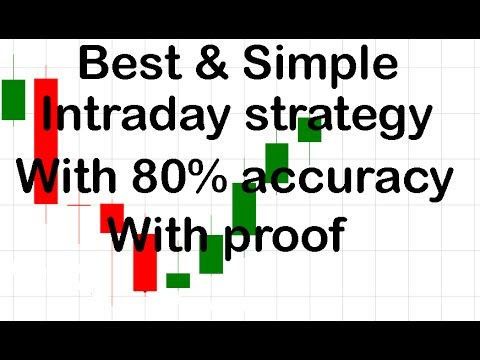Best & Simple Intraday Strategy for 80% accuracy with proof