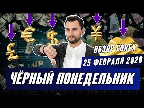 Прогноз по рынку форекс на  25.02 от Тимура Асланова