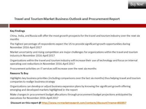 Travel and Tourism Market Business