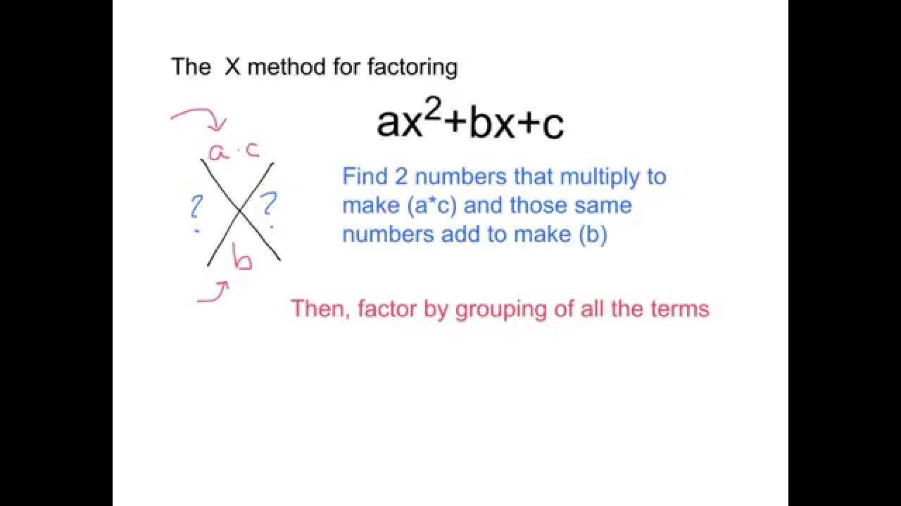 Factoring Trinomials Using The X Method - YouTube