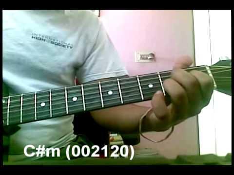 Guitar aye khuda guitar tabs : learn AYE KHUDA, BEKARAR (PAATHSHAALA) on guitar - YouTube