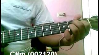 learn AYE KHUDA, BEKARAR (PAATHSHAALA) on guitar